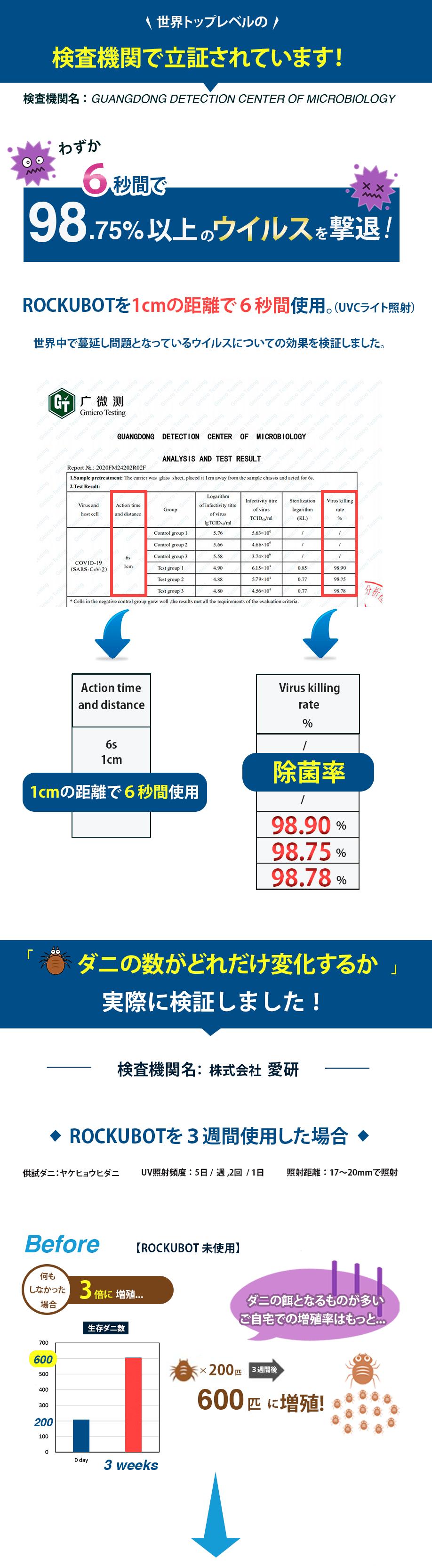グラフsp1 (1)