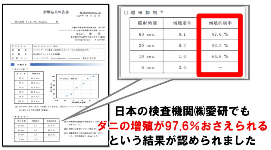検査結果3-oxpf4rax7k949kamz5jf8x6ro6pbbuyk4f768bcdxa2